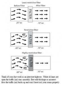 Filter Restriction Illustration